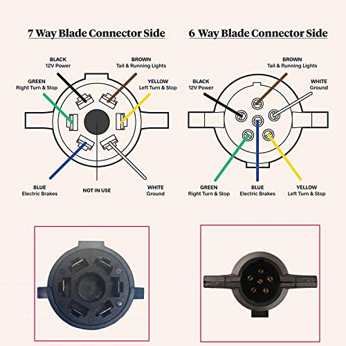 Reese Towpower 8536200 6 7 Blade Trailer Adapter With Center Pin Brake Heavy Equipment Manuals Books Business Industrial Sidra Hospital