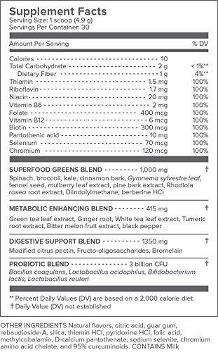 Gundry MD Primal Plants (Green Apple 1 Jar, 4.6 Ounces)