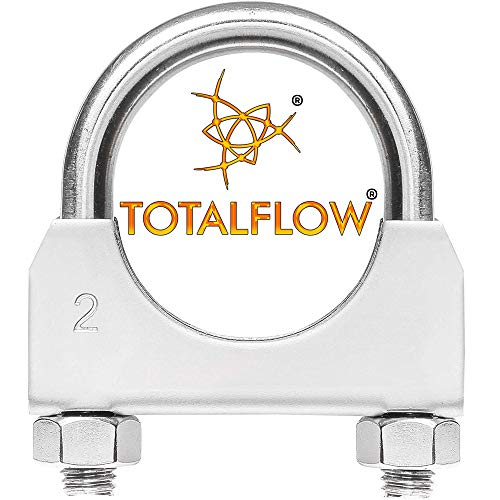 TOTALFLOW Natural Finish 2