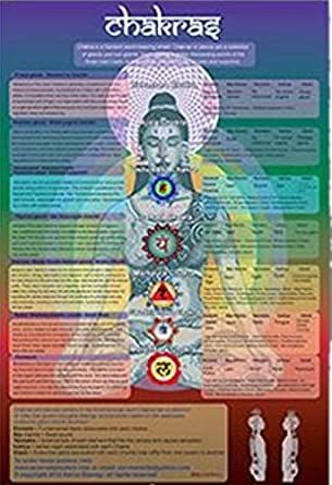 Amazon.com: Chakra Poster Chart,Chakra Yoga Girl - Silk ...