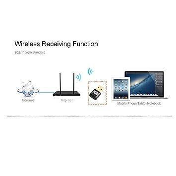 Lorenlli Mini Adaptador inalámbrico USB 600 Mbps WiFi Antena ...