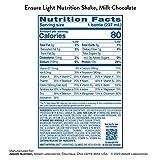 Ensure Light Nutrition Shake, 12g of high-quality