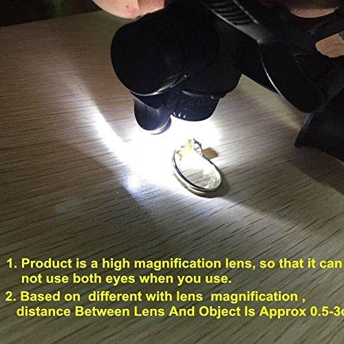 Masione™ 10X 15X 20X 25X Loupe LED Illuminated Double Eye Jeweler Watch Repair Magnifying Glasses Loupe Magnifier Kit (Black)