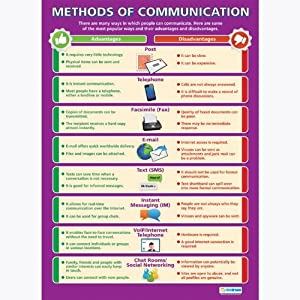 new ways of communication essay As the new ways of working report surmises, nowadays we're making bytes not   anthropologist david graeber wrote his explosive essay, 'on the  by having  open channels of communication, genuine transparency and.