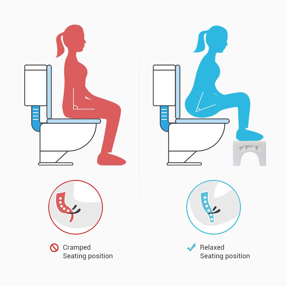 Enow Toilet Stool, Multi-Function Foldable 7\