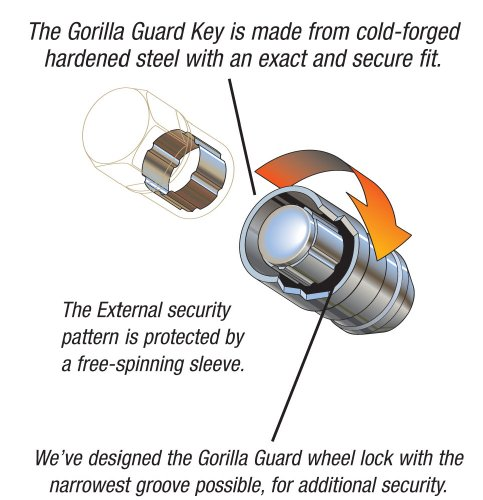 Gorilla Automotive 61631 Guard Locks