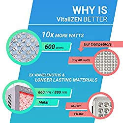 VitaliZEN 600 Watt 660nm Deep Red & 850nm Near-Infrared LED Light Therapy Full Body Device w/ 200 LED Lights | Collagen & Testosterone Boost | Skin Rejuvenation | Facial & Body Beauty Light Treatment