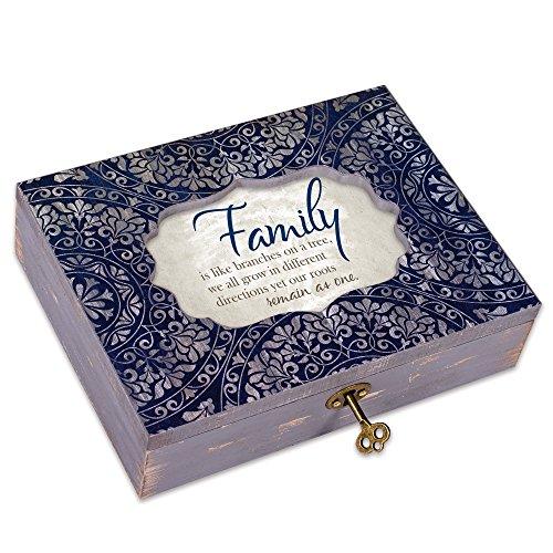 Wonderful World Accessories - Cottage Garden Family Branches Roots Same Denim Decoupage Music Box Plays What a Wonderful World
