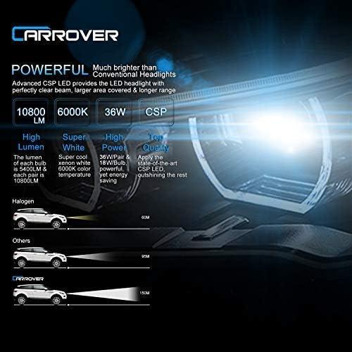 MINI Mini//Cooper//Cabriolet 55w 55 watt Xenon Main Beam H7 BMW