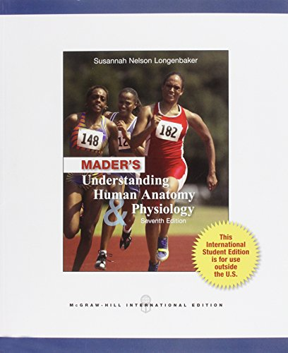 Understanding Human Anatomy & Physiology