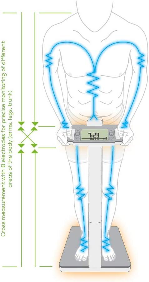 Beurer BF1000 - Báscula diagnóstica Bluetooth, báscula de baño, corporal, compatible con la App en español, 8 electrodos para zona inferior y ...