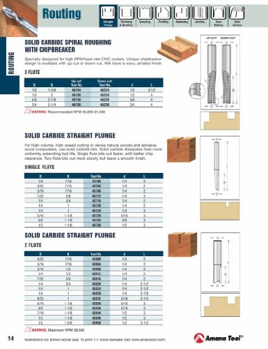 Amana Tool 46130 Solid Carbide Roughing Spiral 3 Flute Chipbreaker 3/4 Dia x 2-1/4 Cut Height x 3/4 Shank x 4-1/2 Inch Long Up-Cut Router Bit