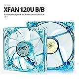 Deep Cool Xfan 120B/B Kasa Fanı, 120 Mm, Şeffaf