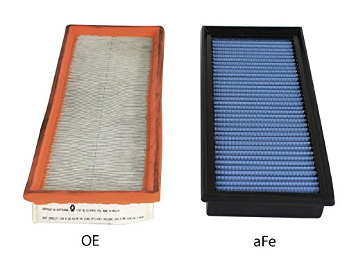 aFe Power 30-10252 Magnum FLOW OER Pro 5R Air Filter for Fiat 500