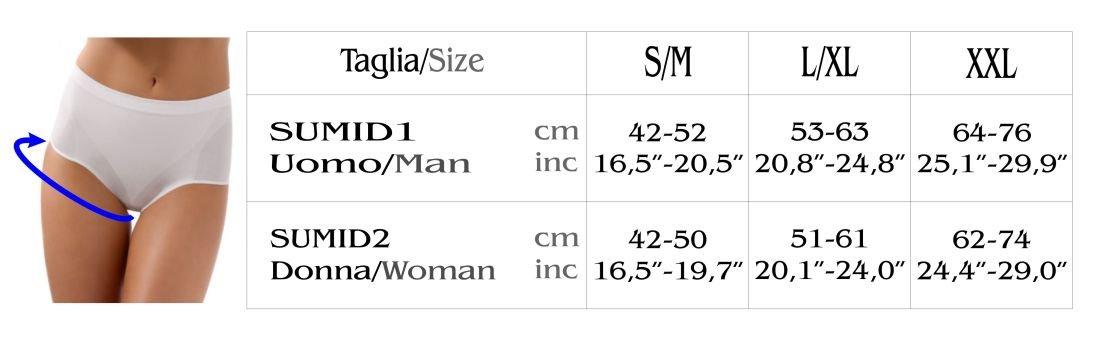 Amazon.com: CzSalus Adult incontinence briefs underpants for Men: Health & Personal Care