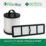 Eureka AirSpeed Filter Kit, includes DCF-21 (DCF21) & EF-6 (EF6). Replaces Part # 67821, 68931, 69963 & 830911. Designed by FilterBuy to fit Eureka AirSpeed AS1000 Series Upright Vacuum Cleaner