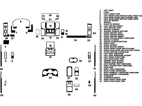 compare price to ram 1500 interior trim kit