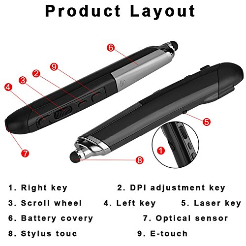 2.4GHz USB Wireless Optical Pen Mouse Adjustable 800/1200/1600DPI for PC Laptop iMac Android Tablet