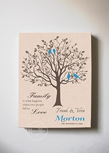 MuralMax - Custom Family Tree, When Two People Fall In Love, Stretched Canvas Wall Art, Wedding & Anniversary Gifts, Unique Wall Decor, Color, Peach Cooler - 30-DAY - Size 8x10 (Anniversary Gift Ideas 6 Year)
