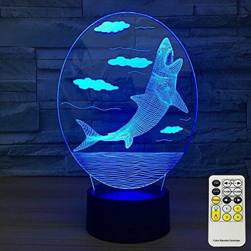 Best Shark Light List Bprating Info