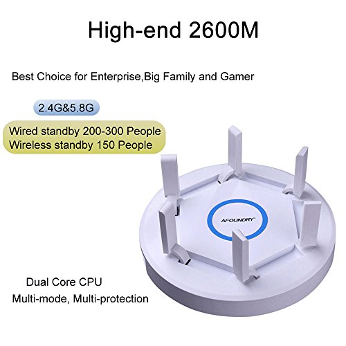 AFOUNDRY EW1900 Gigabit Dual Band Wireless WiFi Router,2600Mbps Computer Router Long Range up to 200m, High Power Business Enterprise Router by AFOUNDRY (Image #1)