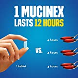 Chest Congestion, Mucinex 12 Hour Extended