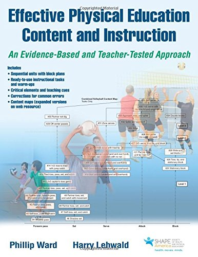 Effective Physical Education Content and Instruction With Web Resource: An Evidence-Based and Teacher-Tested Approach