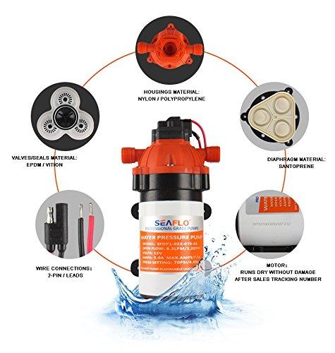 SEAFLO 12V 1.6 GPM 100 PSI 34-Series Water Pressure Diaphragm Pump by Seaflo (Image #6)