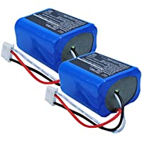 2x Exell 7.2V Battery Fits iRobot 5200B Braava 380 380T Mint Plus 5200 5200C