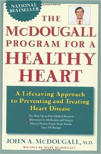 mcdougall program for women