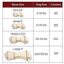DreamBone Chicken Dog Chew, Large, 3 pieces/pack