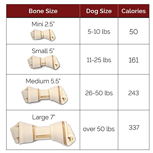 SmartBones-Peanut-Butter-Dog-Chew-Mini-16-piecespack