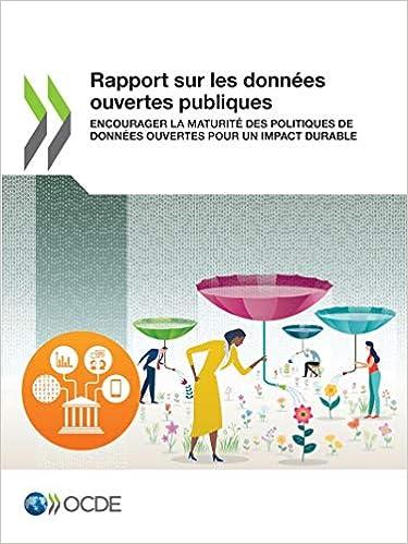 Rapport Sur Les