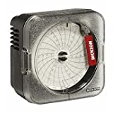 Dickson SC386 Temperature Chart Recorder, 3''/76mm Chart, 7-Day or 24-Hour Rotation, 22 to 68F Range