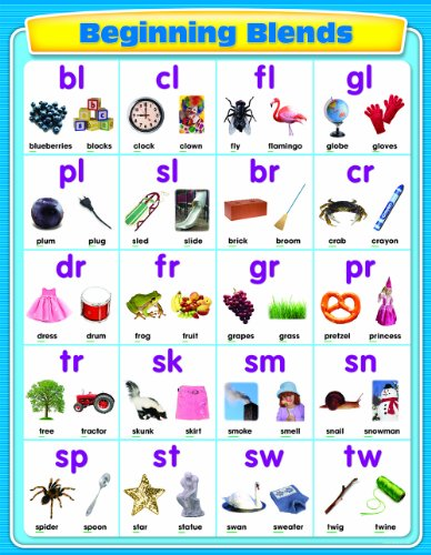 Phonics Beginning Blends - Carson Dellosa Beginning Blends Chart (114065)