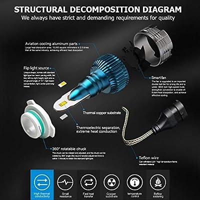 Car 9012 LED Headlight Bulb High/Low Beam Kit 60W 6000lm 6500K CSP Chip Car DRL Fog Light replacement 12V Univesal: Automotive