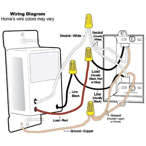 Insteon 2487S On/Off 4-Scene Keypad, 1800 Watt (White) - Insteon Hub with Alexa & Google Assistant