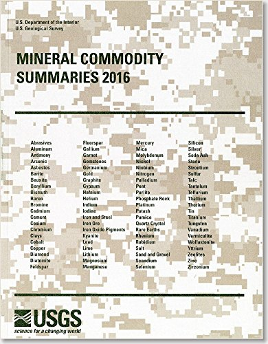 Cheap  Mineral Commodity Summaries: 2016