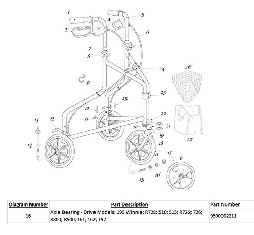 Axle Bearing - Drive Models: 199 Winnie; R728; 510; 515; R726; 726; R800; R900; 161; 162; 197