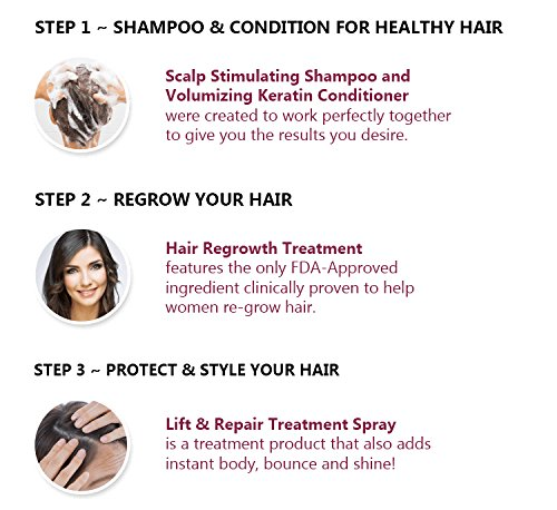 Buy shampoo for hair growth and repair