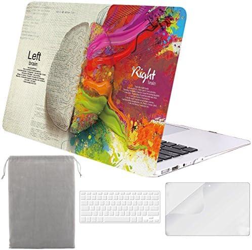 Sykiila MacBook Protector Keyboard Protective