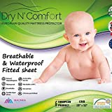 Baby Crib Mattress Protector Pad Cover - Dry - Best Reviews Guide