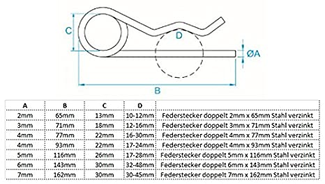 Federvorstecker Federsplinte Federstecker 3mm x 72mm einfach 100 St/ück HEAVYTOOL/®