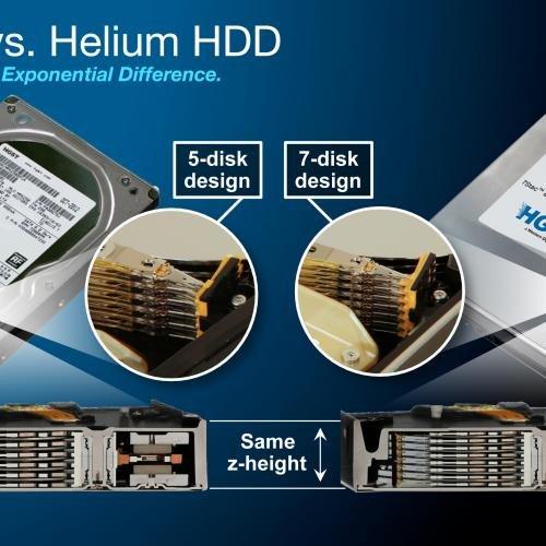 HGST Ultrastar He 3.5-inch 6000GB 64MB Cache 7200RPM SAS Ultra 512n Helium Platform Enterprise HDD HUS726060ALS640 by HGST, a Western Digital Company (Image #3)