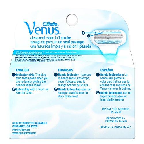 Review Gillette Venus Women's Original