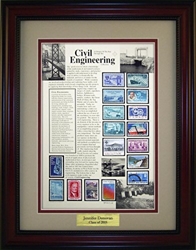 Civil Engineer - Unique Framed Collectible (A Great Gift Idea) with Personalized Engraved Plate