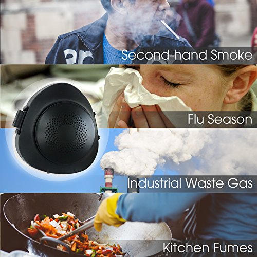 EPActive Fresh Air Purifying Mask N95/N99 Anti-Pollution Respirator with Active Fan for Prevention of PM 2.5, Odor, Dust, Smoke, Pollen, Mold, Allergen, Bacteria (Adult Medium, Camouflage) by CyberTech (Image #8)