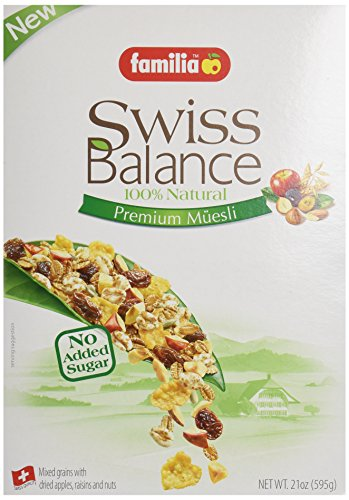 Digestion Balance - 5