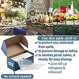 Clear Plastic Tablecloth ROLL- W/ SELF Cutter -Wide