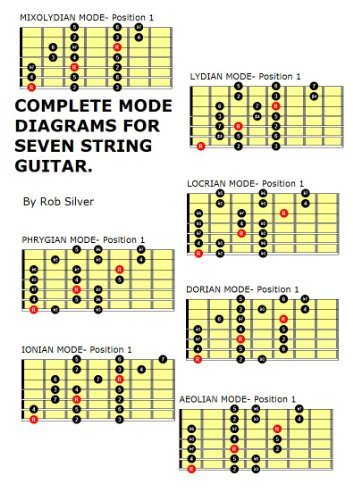 Complete Mode Diagrams For Seven String Guitar Basic Scale Guides